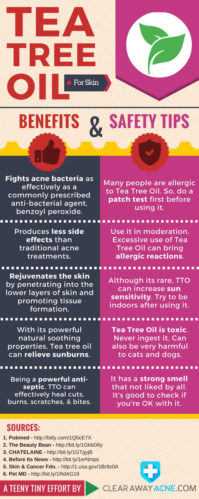 Tea Tree Oil For Skin - Infographic