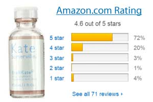kate sulfur acne treatment amazon review